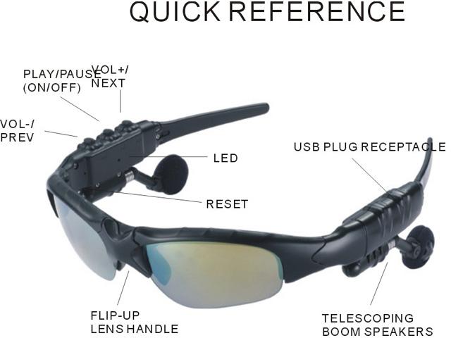 Cheap Sunglasses Blog A Detailed Diagram Of Sunglass Anatomy