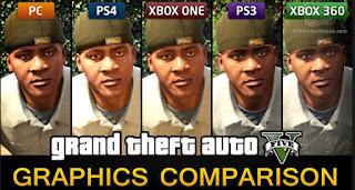Perbandingan Antara PC/Komputer Dan Console Untuk Main Game