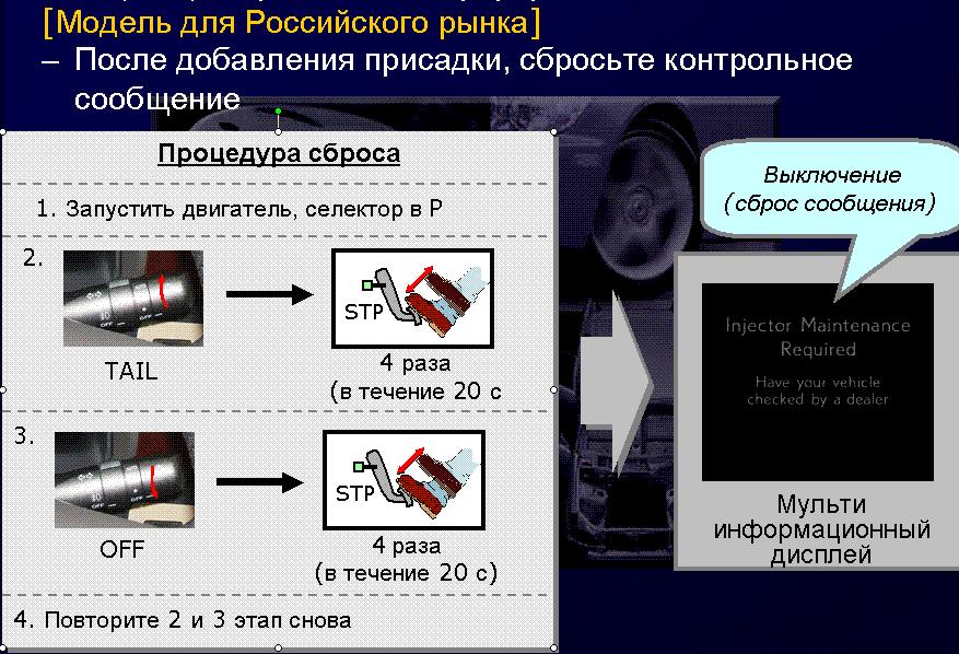 Lexus LS460 сброс Injector