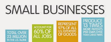 Small Businesses make incredible contributions to our economy!