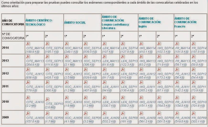 http://www.educa.jcyl.es/adultos/es/pruebas-libres/modelos-pruebas-convocatorias-anteriores