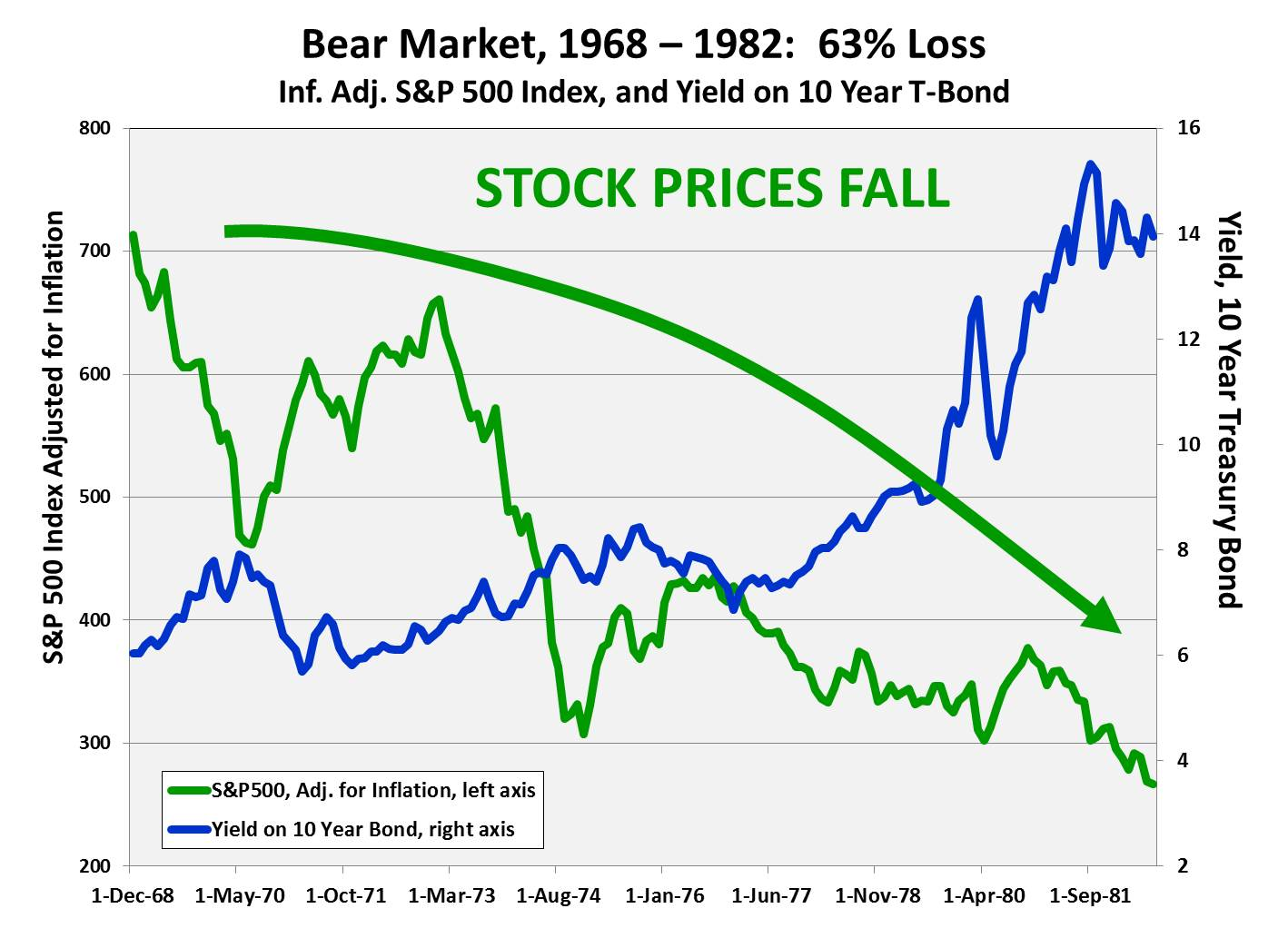 After Market Stock Quotes After Market Stock Quotes Glamorous After 1929 So Many People Had