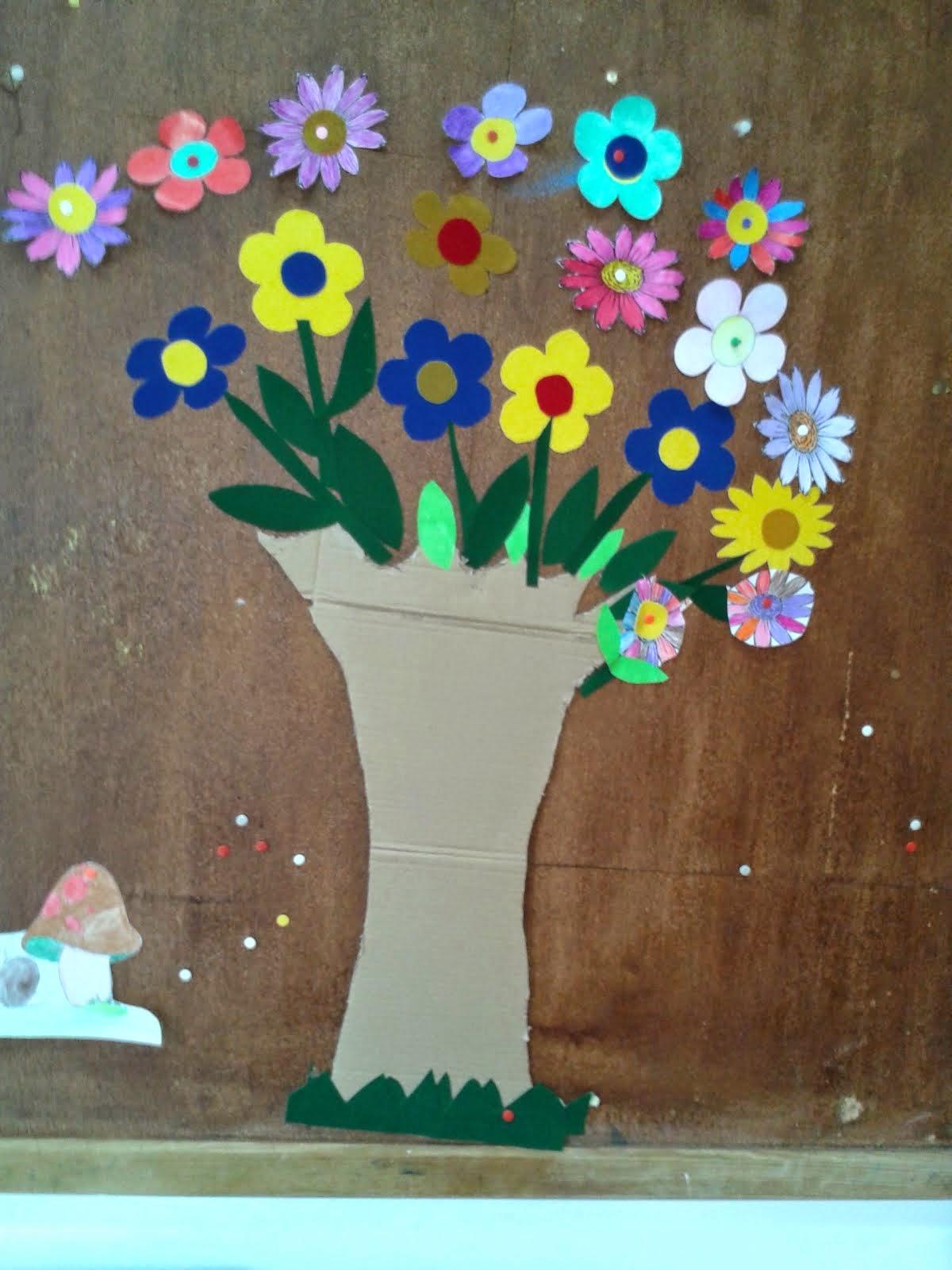 Painel da Primavera