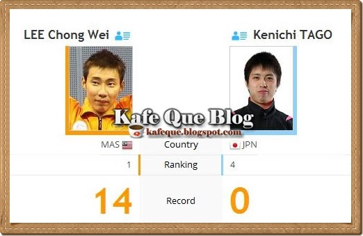 LIVE STREAMING LEE CHONG WEI SEMI FINAL FRENCH OPEN 2013