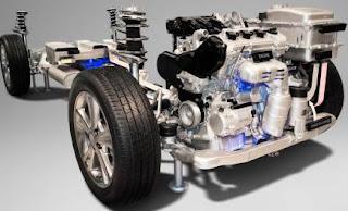 """<img src=""""AutomobileEngineering.jpeg"""" alt=""""Latest Seminar Topics on Automobile Engineering"""">"""