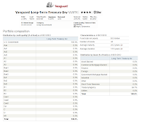 Vanguard Long-Term Treasury Fund