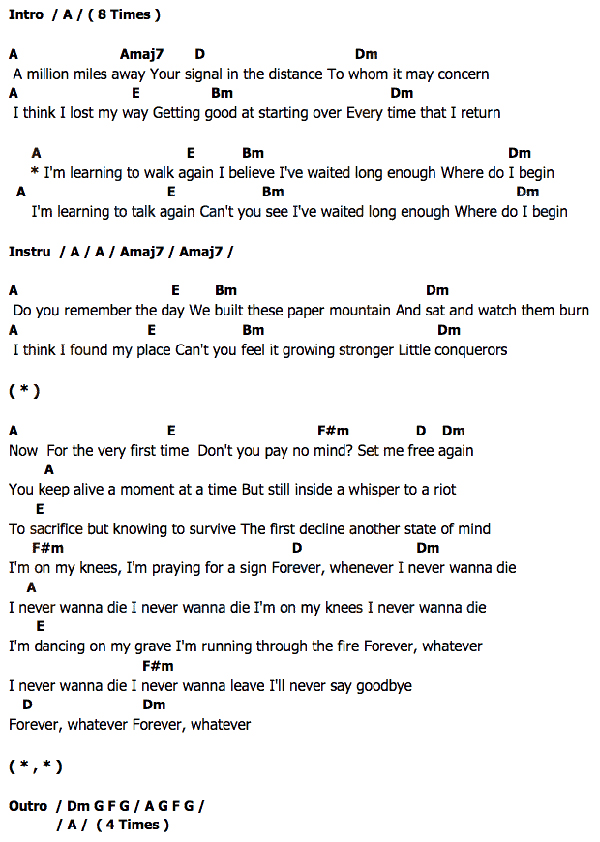 Guitar Chords Foo Fighters Images Guitar Chords Finger Placement