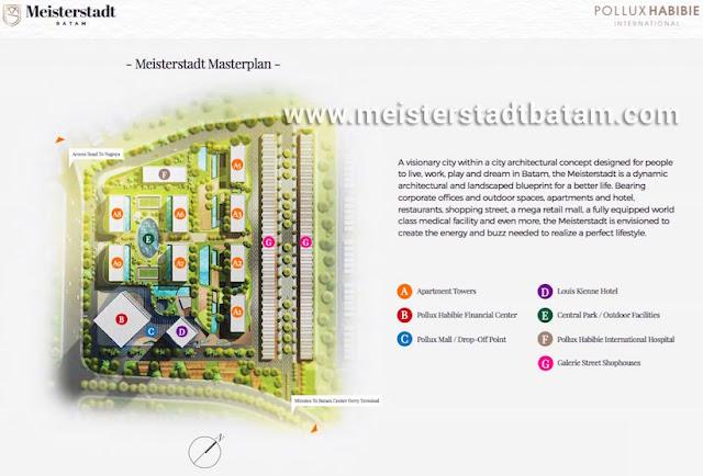 Meisterstadt Batam masterplan