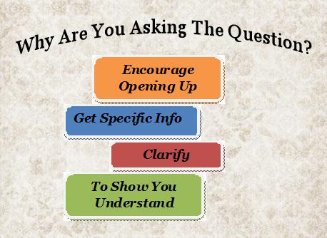 सवाल पूछने का तरीका
