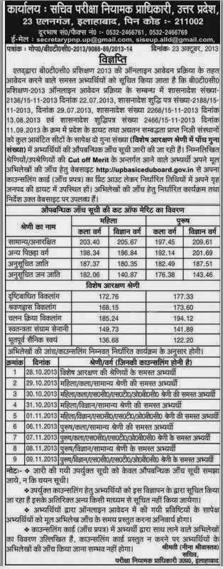 UP BTC Merit List 2013 - 2014, Cut Off marks, Counselling Dates