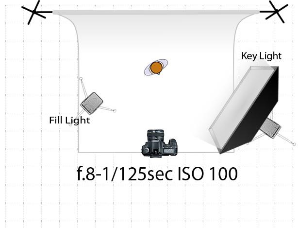 studio lighting 2 light setup beale uk photography rh beale uk blogspot com Light Switch Wiring Diagram House Wiring Diagrams for Lights
