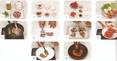 Resep Cara Membuat Empal Penyet