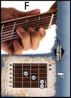 chord+f Tips Belajar Kunci Dasar Gitar untuk Pemula