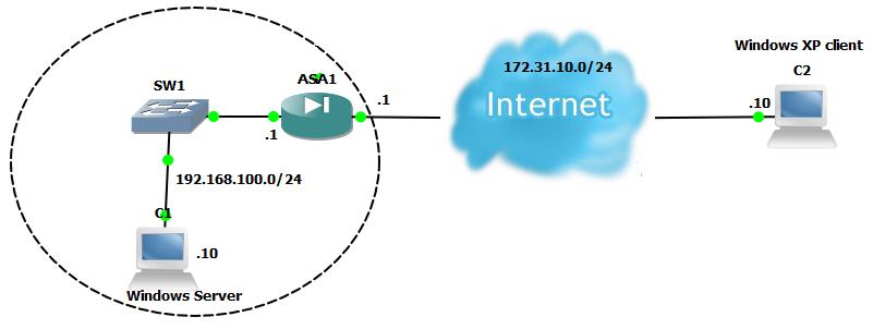 Connect mac to windows 7 vpn