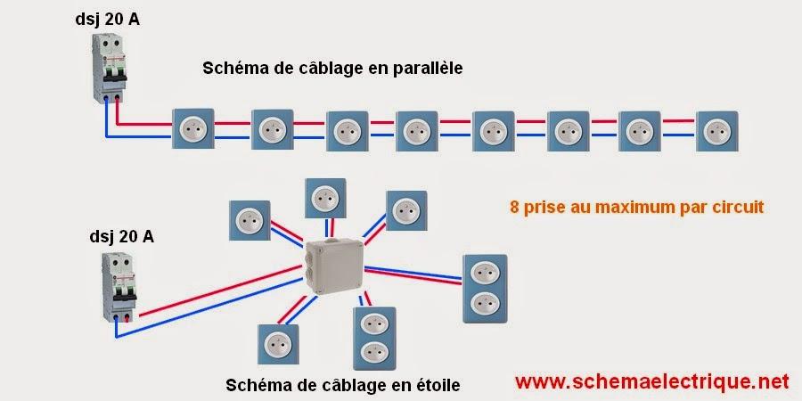Super Schema Electrique Branchement Cablage AX58