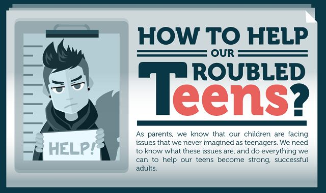 how to help our teens from Does my teen need help a questionnaire for you to take: read the list of 30 questions below and use the mouse to put a check by every question that applies to your child.
