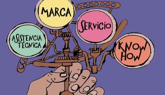 Las franquicias con mayor crecimiento | Negocios Rentables ... - photo#12