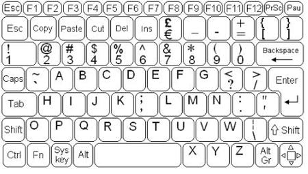 Keyboard ABCD