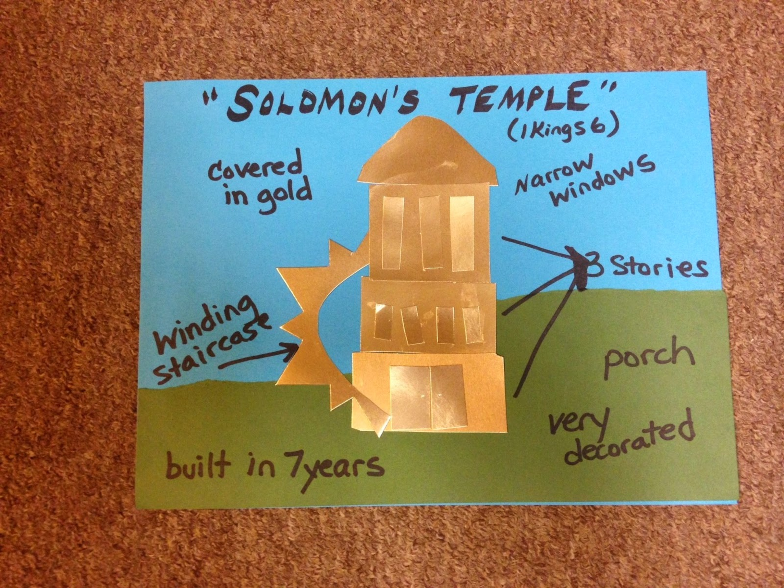 Children 39 s bible lessons lesson solomon 39 s temple for King solomon crafts for preschoolers