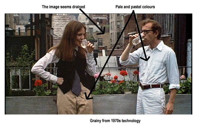 Annie Hall Analysis (1977) – The Modern Beat