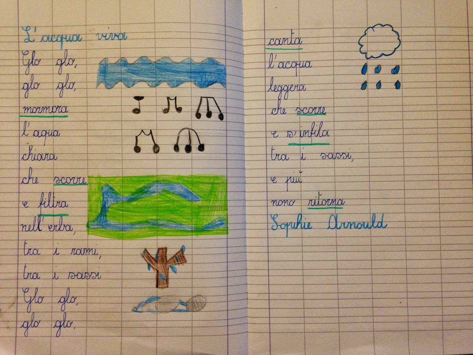 Favoloso APEdario: L'acqua viva (e la poesia che vive con lei) VT96