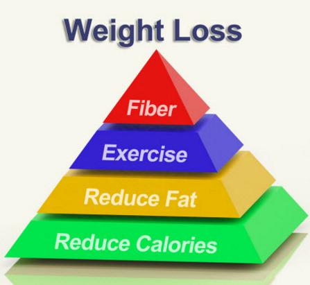 योग से मोटापा दूर करें