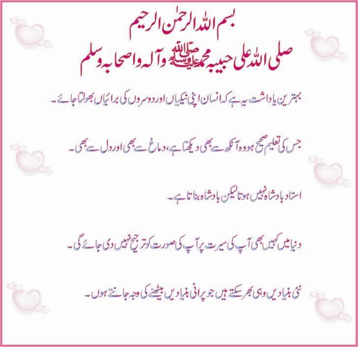 Beautiful aqwal e zareen hazrat ali in urdu mypoetrysms com