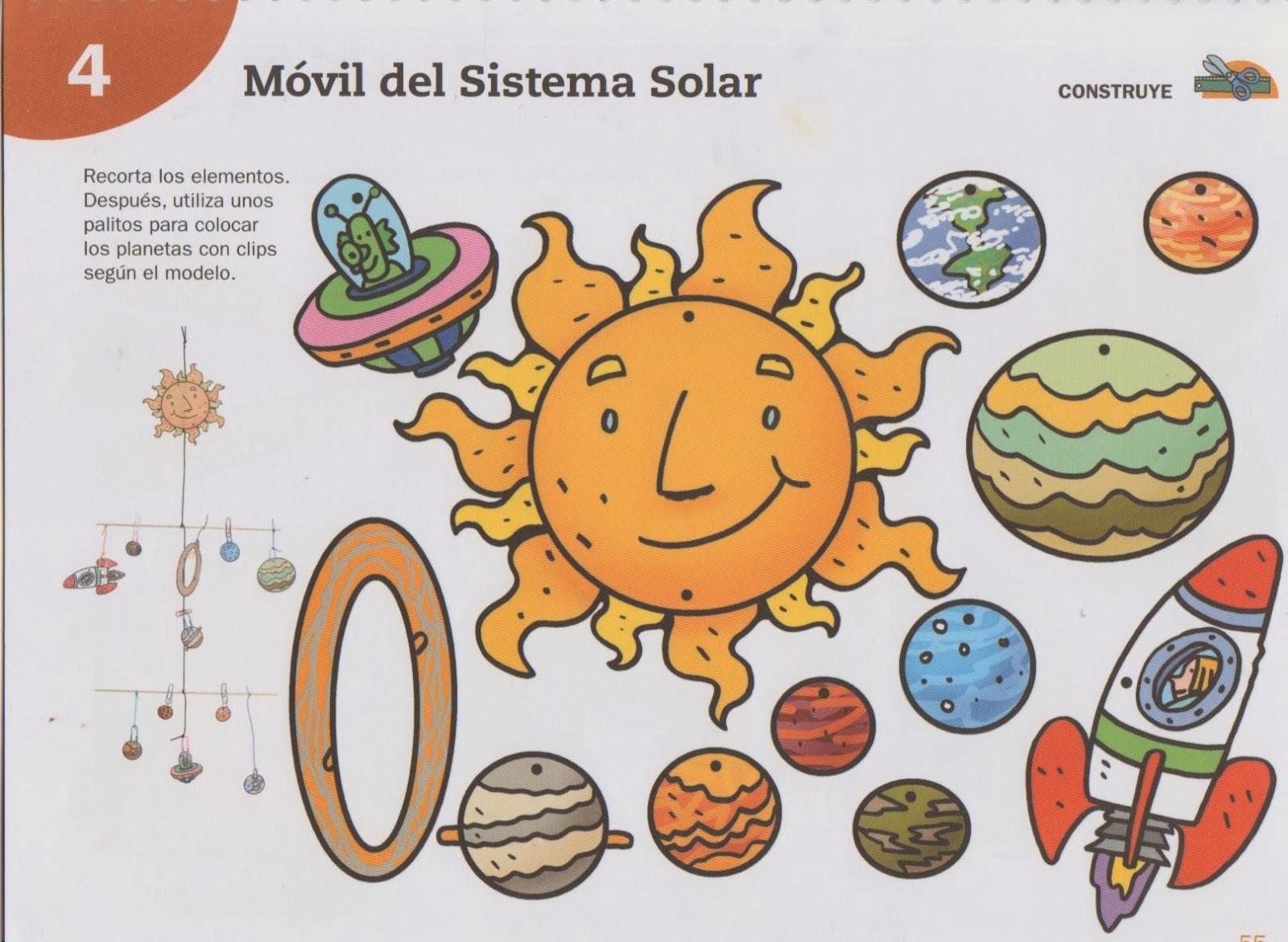 Sistema Solar Dibujos Del Sistema Solar Ficha Pla As Del Sistema