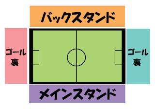 スタジアム選び方Jリーグ座席