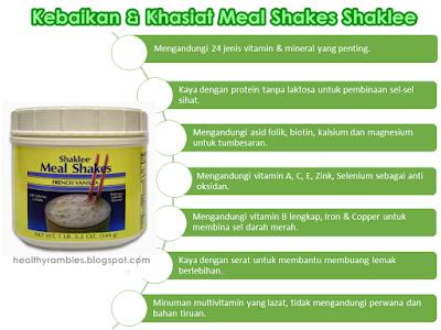Kebaikan dan Khasiat Meal Shakes Shaklee