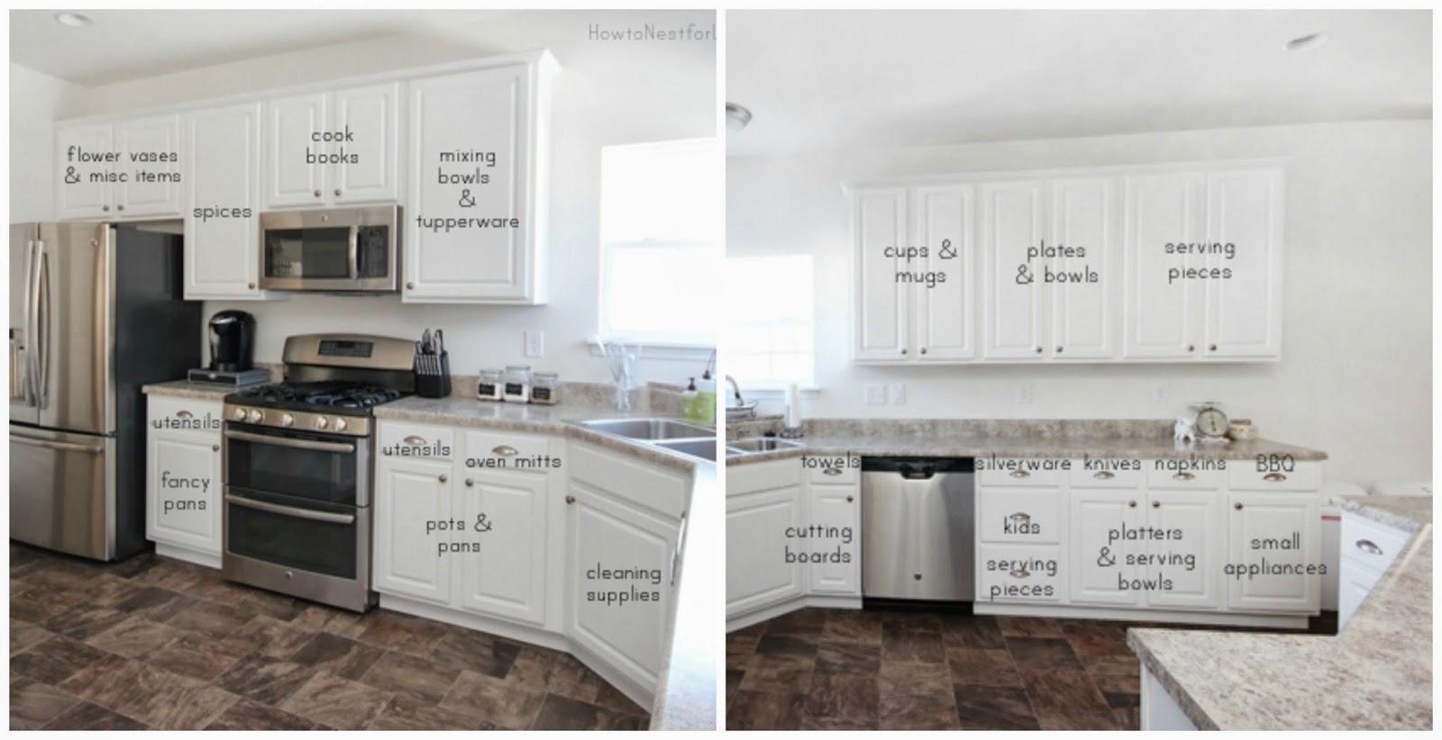 Keuken Schilderen Inspiratie : Inspiratie Keuken ? Veggielista