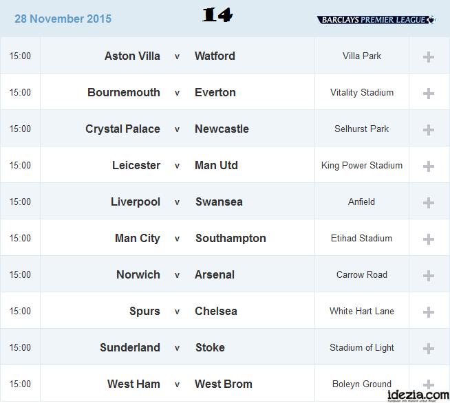 Jadwal Liga Inggris Pekan ke-14 28 Nopember 2015
