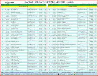 DAFTAR HARGA TULIPWARE MEI 2013 Katalog Twin Tulipware 2013