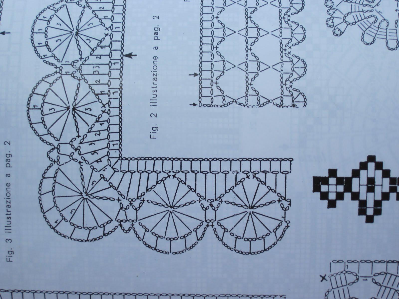 Uncinetto e ricamo facile le bordure punti e spunti for Bordure uncinetto schemi