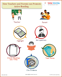 Cara dan Strategi Membaca Aktif