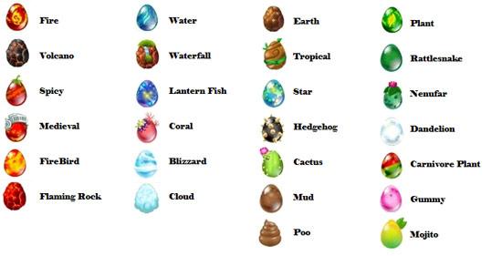 dragoncity 2 Facebook Dragon City Yumurtaları ve isimleri