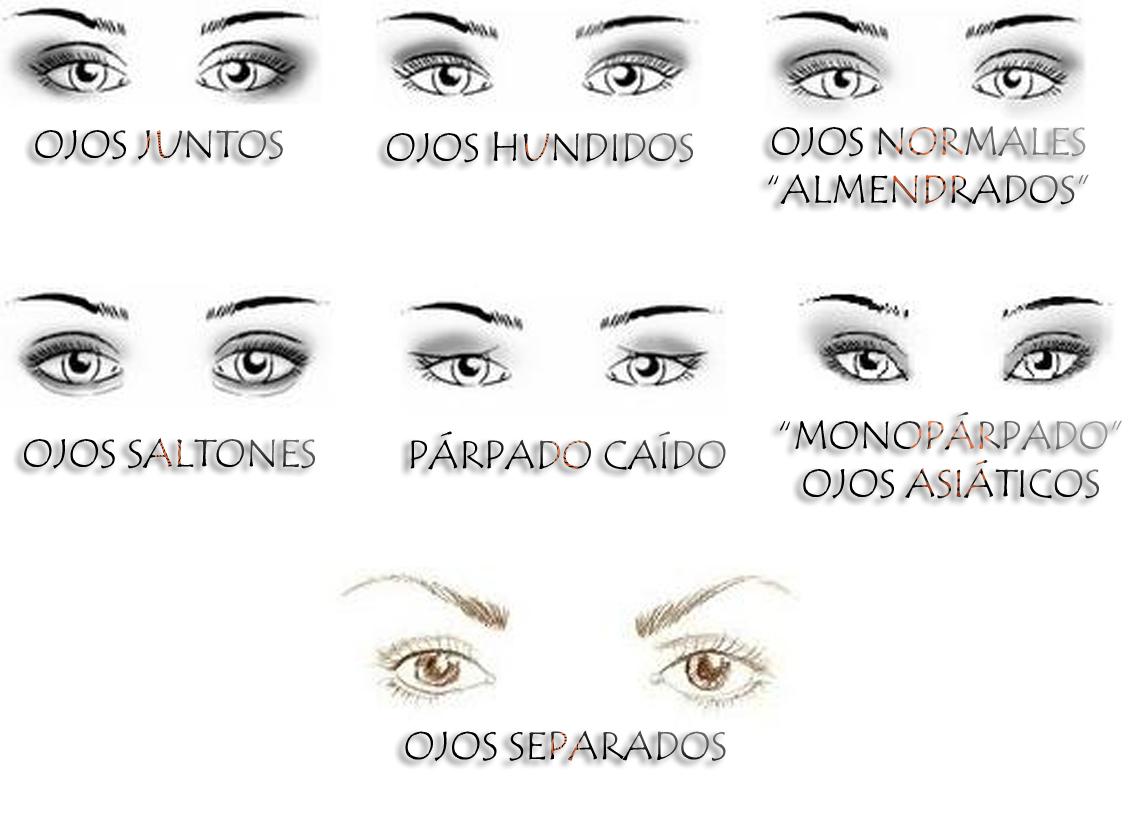 Hola mam latina consejos del maquillista junior tejeda for Distintas formas de maquillarse los ojos