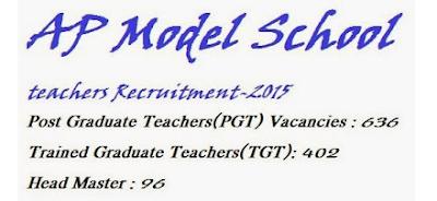 1038 AP Model School Teachers Recruitment PGT TGT HM vacancies, 636 Post Graduate Teachers(PGT) posts,  402 Trained Graduate Teacher(TGT) posts and 96 Headmaster posts are available