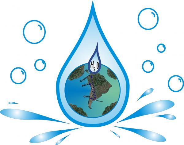 ley agua: