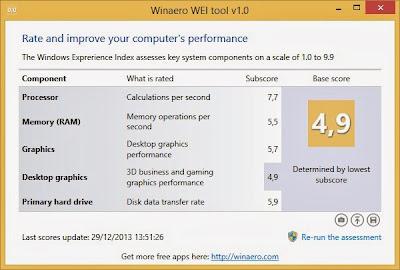 Tampilkan WEI di Windows 8.1