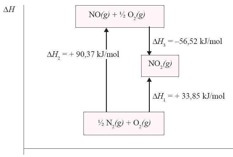 Bunyi hukum hess termokimia contoh soal rumus praktikum entalpi perubahan entalpi ccuart Images