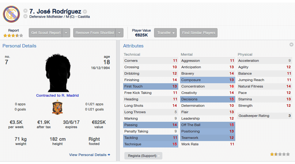 FM14 Jose Rodriguez Real Madrid