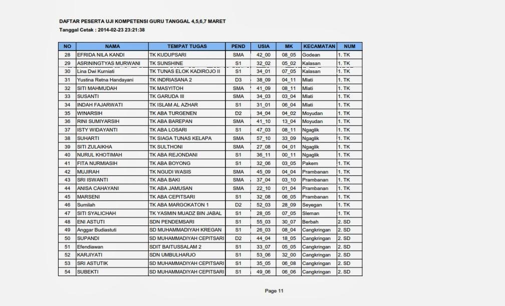 Cara Lihat Daftar Nama Peserta Sertifikasi Tahun 2015 Newhairstylesformen2014 Com