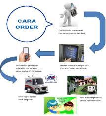 Cara Order Obat Kami