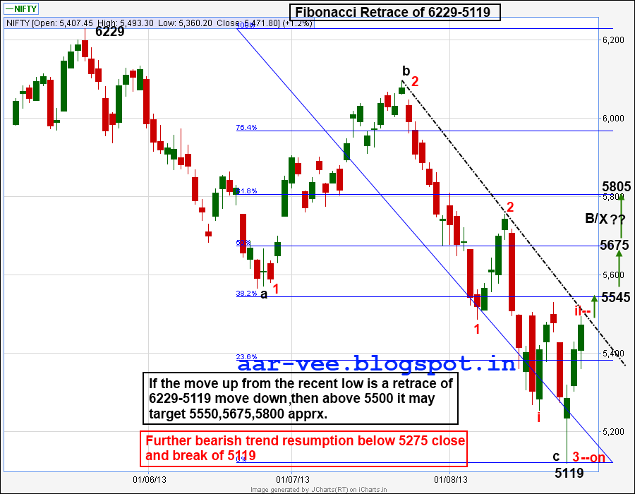 Nifty swing trading strategy