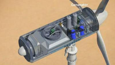 Energia eolica y aerogeneradores generador eolico que entrega agua generador eolico altavistaventures Images