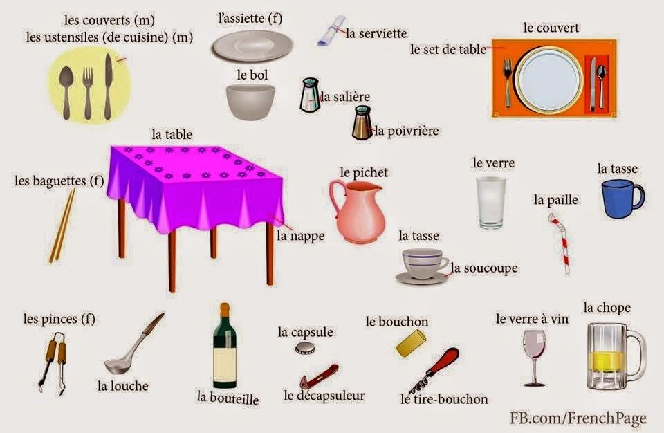 Vocabulaire imag de la cuisine - Vocabulaire de la cuisine ...