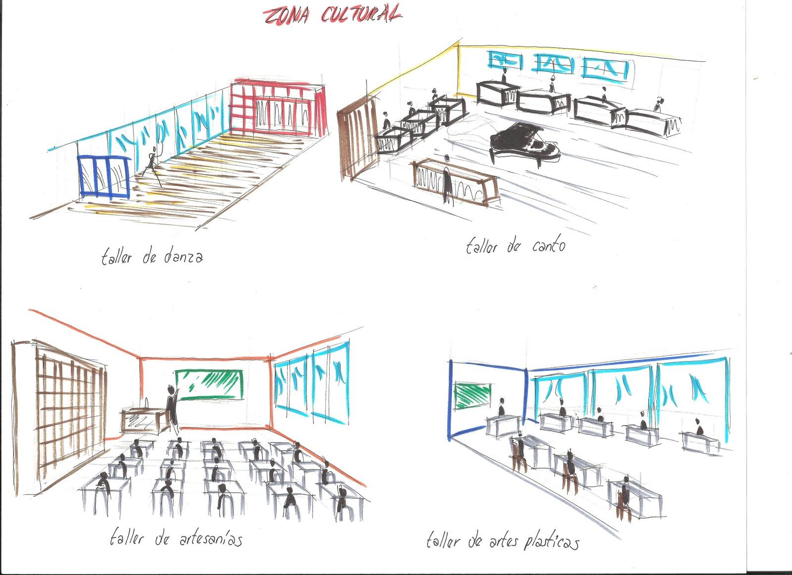 proceso de dise o arquitect nico de un centro cultural