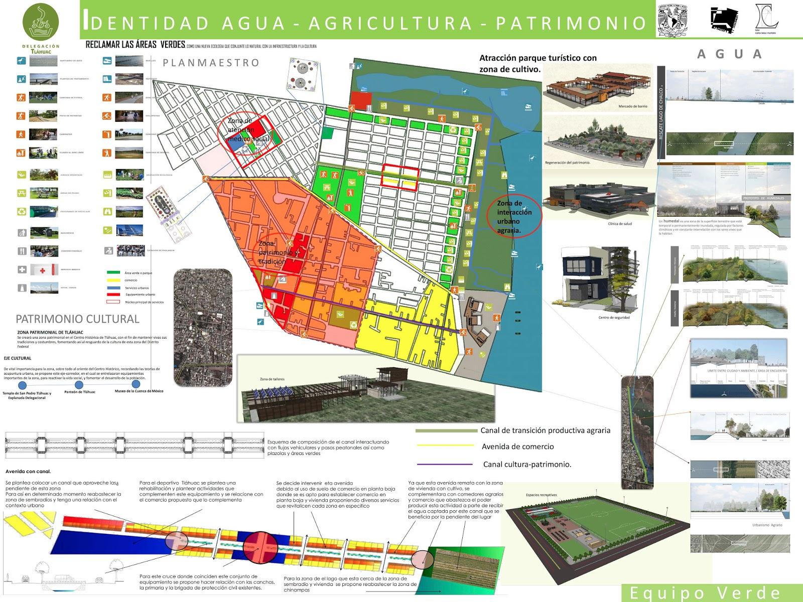 Arquitectura abierta plan maestro de cada equipo for Plan de arquitectura