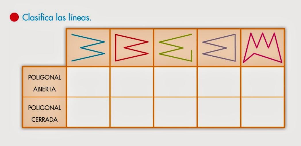 http://primerodecarlos.com/mayo/lineas_poligonales/poligonal_abierta_cerrada.swf